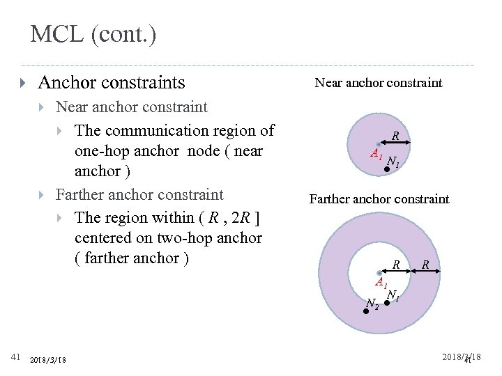 MCL (cont. ) Anchor constraints Near anchor constraint The communication region of one-hop anchor