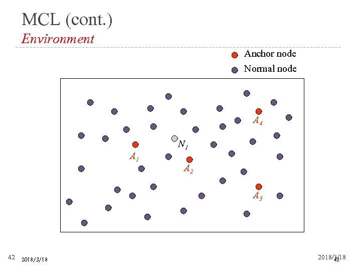 MCL (cont. ) Environment Anchor node Normal node A 4 A 1 N 1
