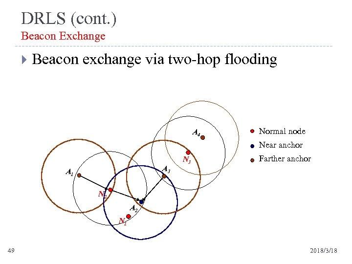 DRLS (cont. ) Beacon Exchange Beacon exchange via two-hop flooding A 4 Normal node