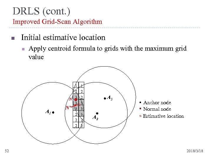 DRLS (cont. ) Improved Grid-Scan Algorithm n Initial estimative location n Apply centroid formula