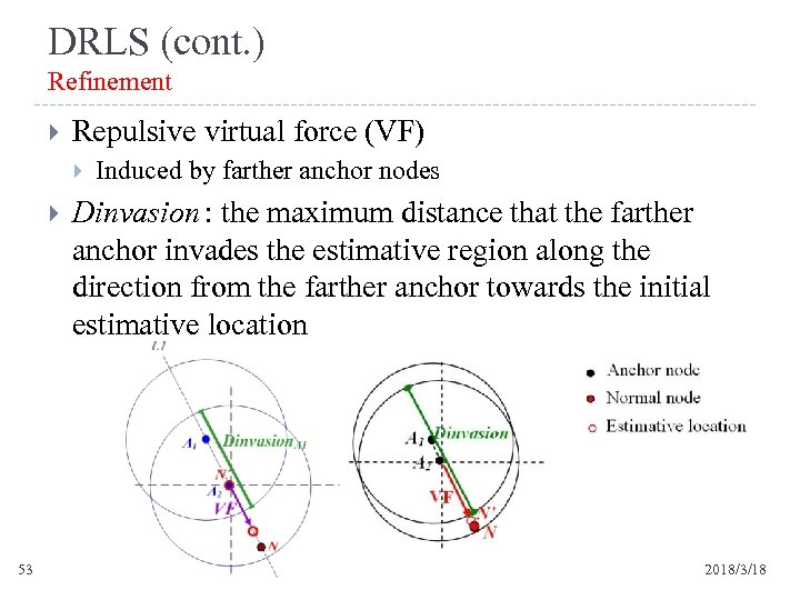 DRLS (cont. ) Refinement Repulsive virtual force (VF) 53 Induced by farther anchor nodes