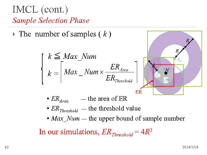 IMCL (cont. ) Sample Selection Phase The number of samples ( k ) R