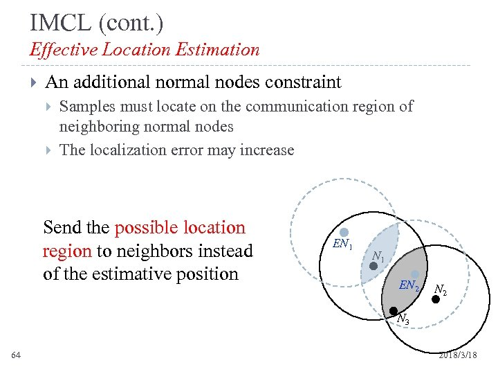 IMCL (cont. ) Effective Location Estimation An additional normal nodes constraint Samples must locate