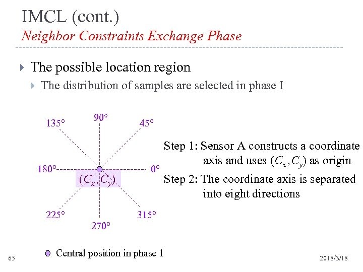 IMCL (cont. ) Neighbor Constraints Exchange Phase The possible location region The distribution of