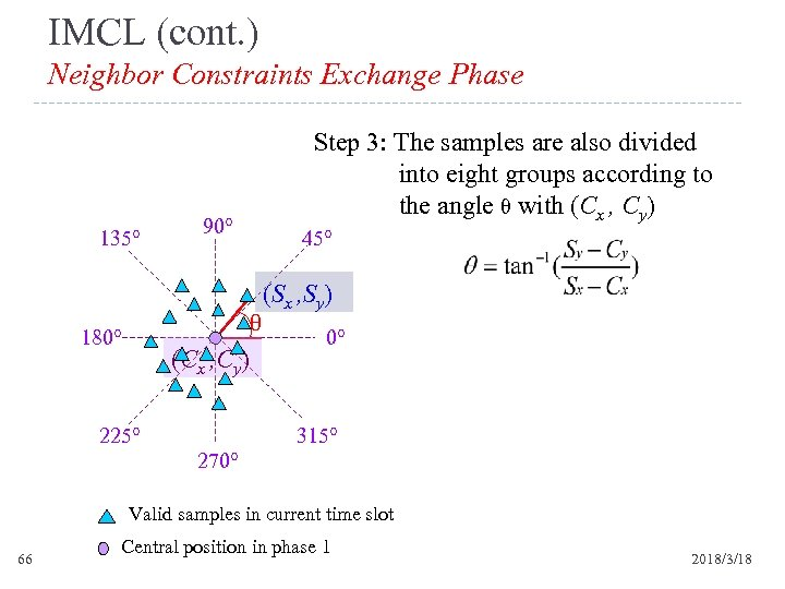 IMCL (cont. ) Neighbor Constraints Exchange Phase 135° Step 3: The samples are also