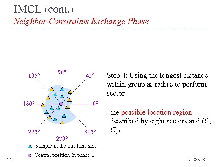 IMCL (cont. ) Neighbor Constraints Exchange Phase 135° 90° 180° 45° Step 4: Using