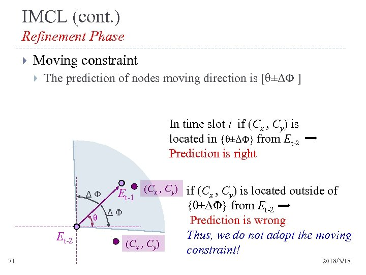 IMCL (cont. ) Refinement Phase Moving constraint The prediction of nodes moving direction is