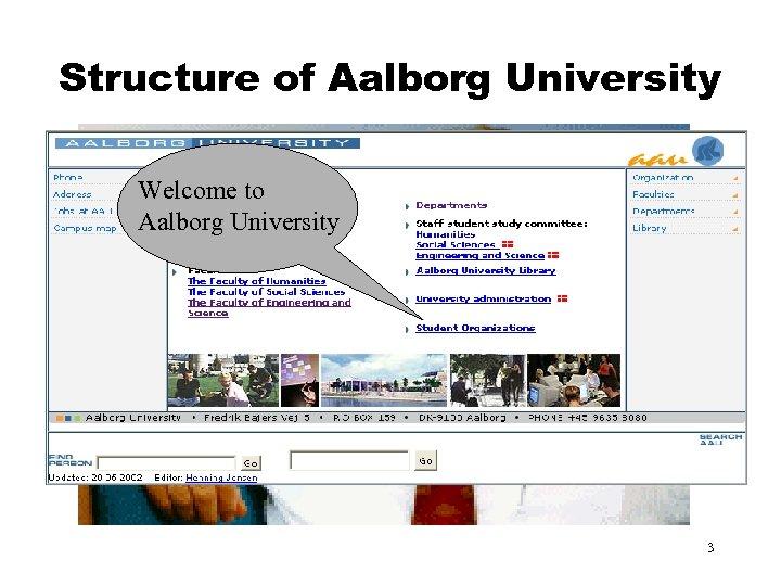 Structure of Aalborg University Welcome to Aalborg University 3