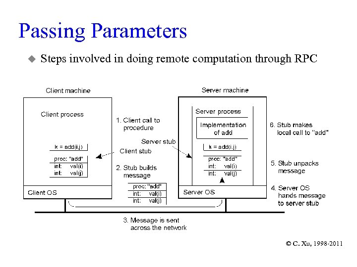 Passing Parameters u Steps involved in doing remote computation through RPC 2 -8 ©