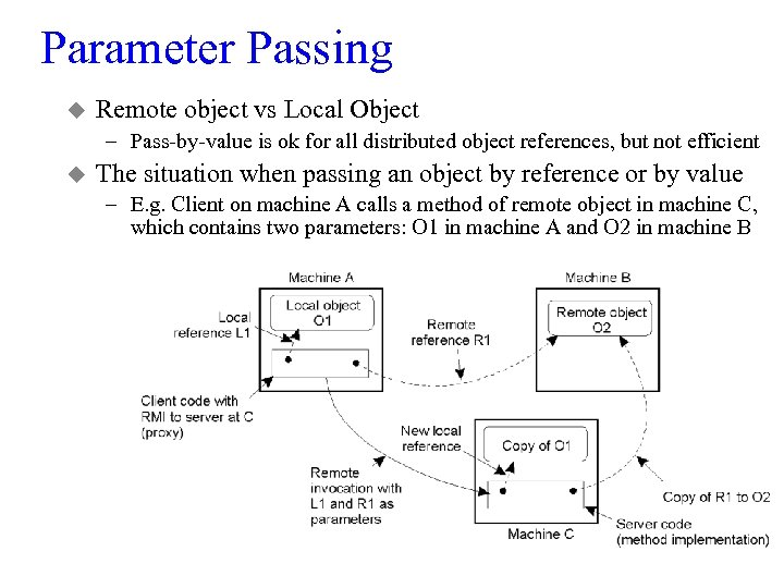 Parameter Passing u Remote object vs Local Object – Pass-by-value is ok for all