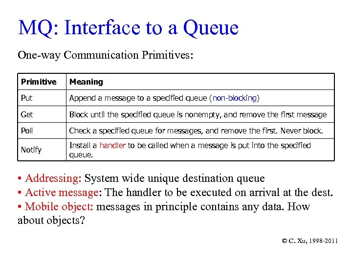 MQ: Interface to a Queue One-way Communication Primitives: Primitive Meaning Put Append a message