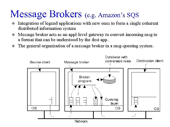 Message Brokers (e. g. Amazon's SQS u u u Integration of legend applications with