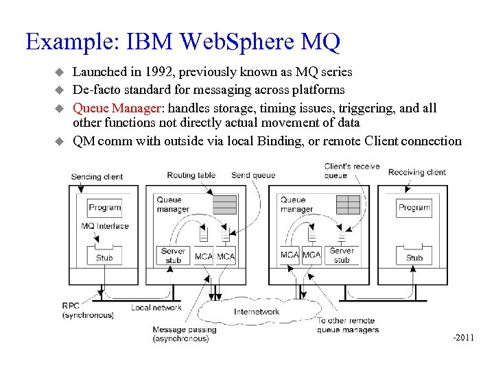 Example: IBM Web. Sphere MQ u u Launched in 1992, previously known as MQ