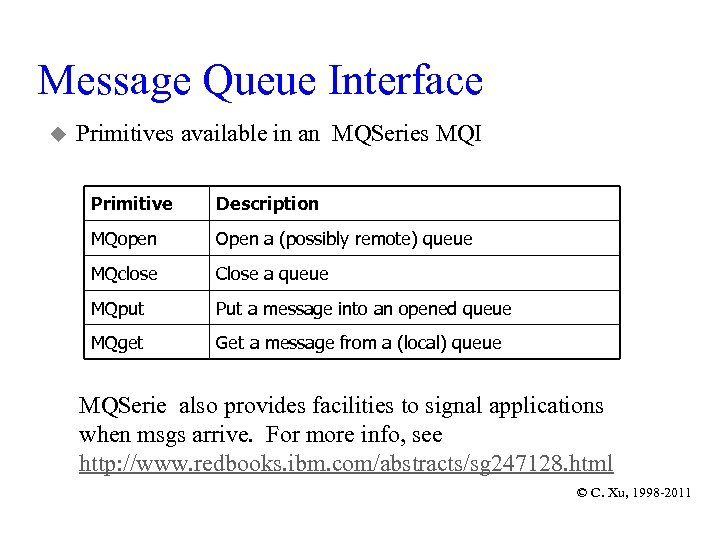 Message Queue Interface u Primitives available in an MQSeries MQI Primitive Description MQopen Open