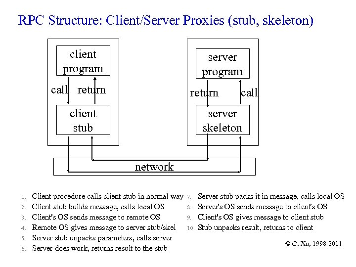 RPC Structure: Client/Server Proxies (stub, skeleton) client program server program call return client stub