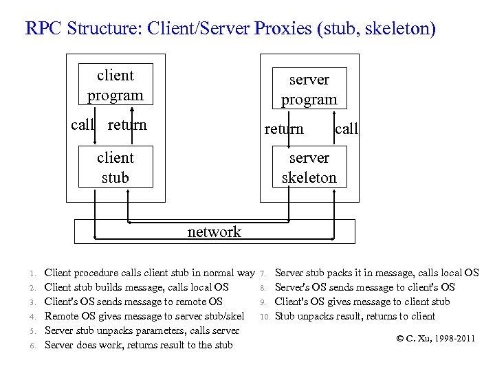 RPC Structure: Client/Server Proxies (stub, skeleton) client program server program call return client stub