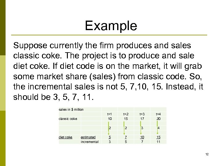 Example Suppose currently the firm produces and sales classic coke. The project is to