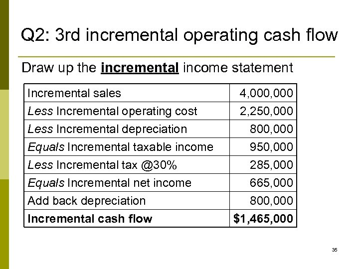 Q 2: 3 rd incremental operating cash flow Draw up the incremental income statement