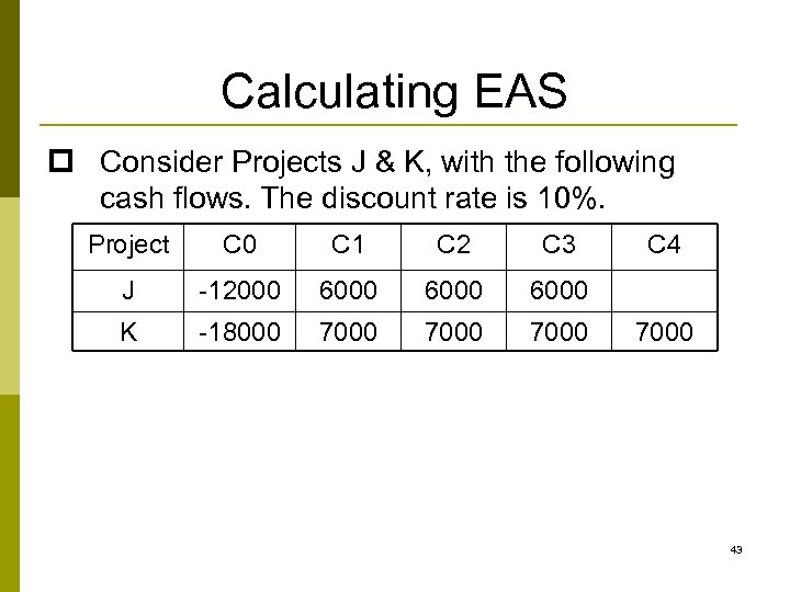 Calculating EAS p Consider Projects J & K, with the following cash flows. The