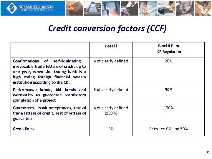 Credit conversion factors (CCF) Basel II Peru CR Regulation Confirmations of self-liquidating irrevocable trade