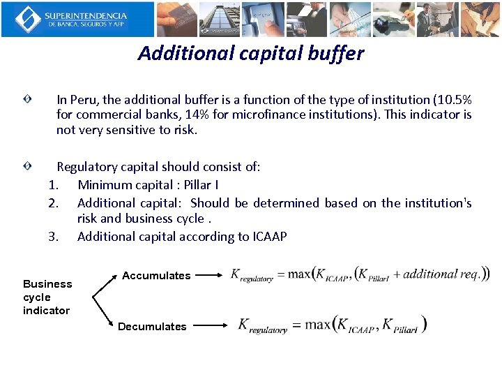 Additional capital buffer In Peru, the additional buffer is a function of the type