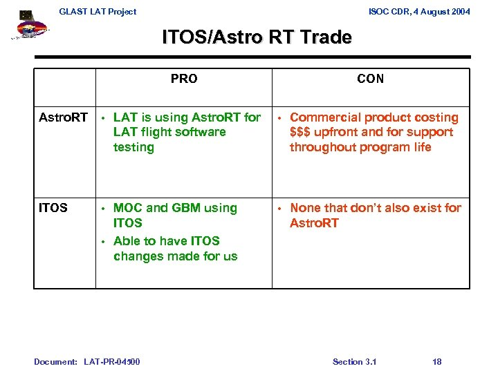 GLAST LAT Project ISOC CDR, 4 August 2004 ITOS/Astro RT Trade PRO Astro. RT