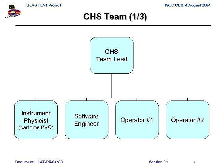 GLAST LAT Project ISOC CDR, 4 August 2004 CHS Team (1/3) CHS Team Lead