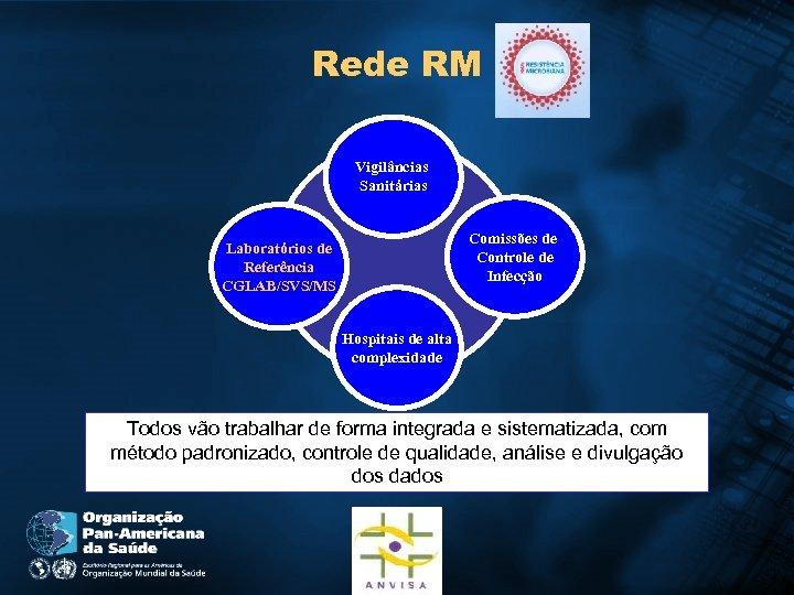Rede RM Vigilâncias Sanitárias Comissões de Controle de Infecção Laboratórios de Referência CGLAB/SVS/MS Hospitais