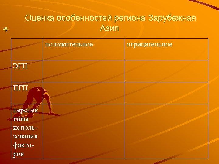 Оценка особенностей региона Зарубежная Азия положительное ЭГП ПГП перспек тивы использования факторов отрицательное