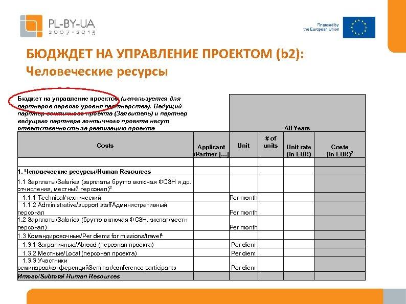 БЮДЖДЕТ НА УПРАВЛЕНИЕ ПРОЕКТОМ (b 2): Человеческие ресурсы Бюджет на управление проектом (используется для