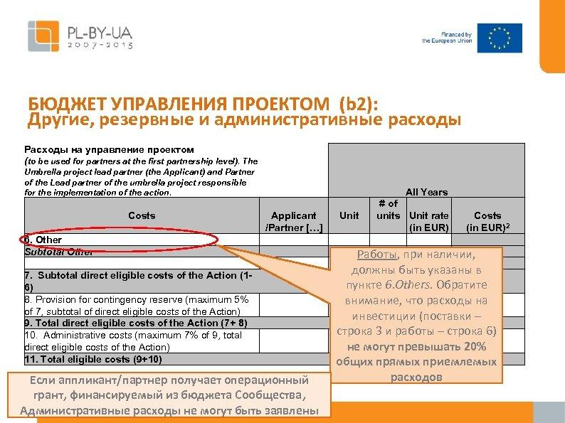 БЮДЖЕТ УПРАВЛЕНИЯ ПРОЕКТОМ (b 2): Другие, резервные и административные расходы Расходы на управление проектом
