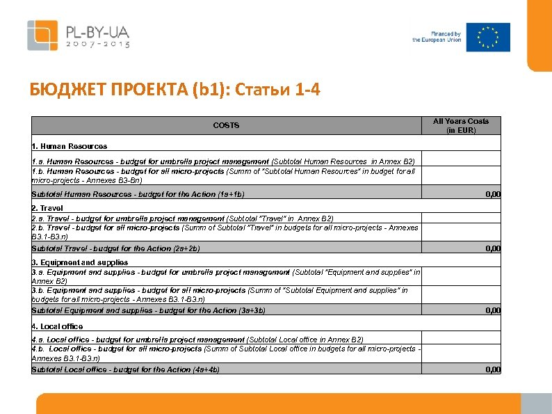 БЮДЖЕТ ПРОЕКТА (b 1): Статьи 1 -4 COSTS All Years Costs (in EUR) 1.