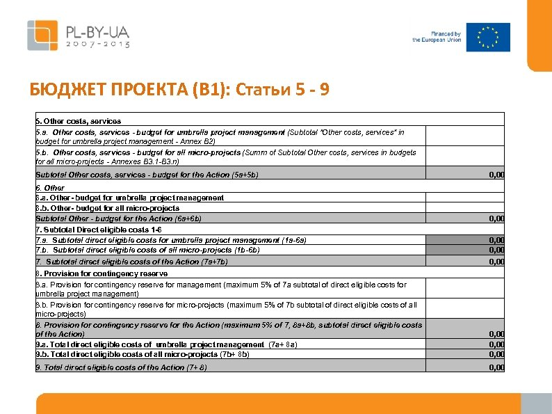 БЮДЖЕТ ПРОЕКТА (B 1): Статьи 5 - 9 5. Other costs, services 5. a.