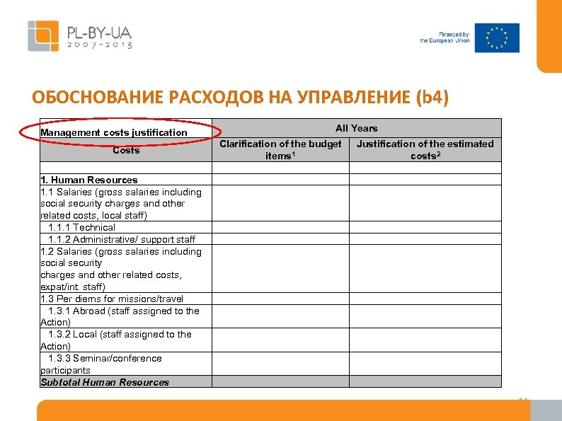 ОБОСНОВАНИЕ РАСХОДОВ НА УПРАВЛЕНИЕ (b 4) All Years Management costs justification Clarification of the