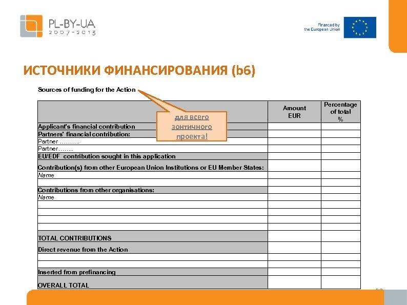 ИСТОЧНИКИ ФИНАНСИРОВАНИЯ (b 6) Sources of funding for the Action для всего Applicant's financial
