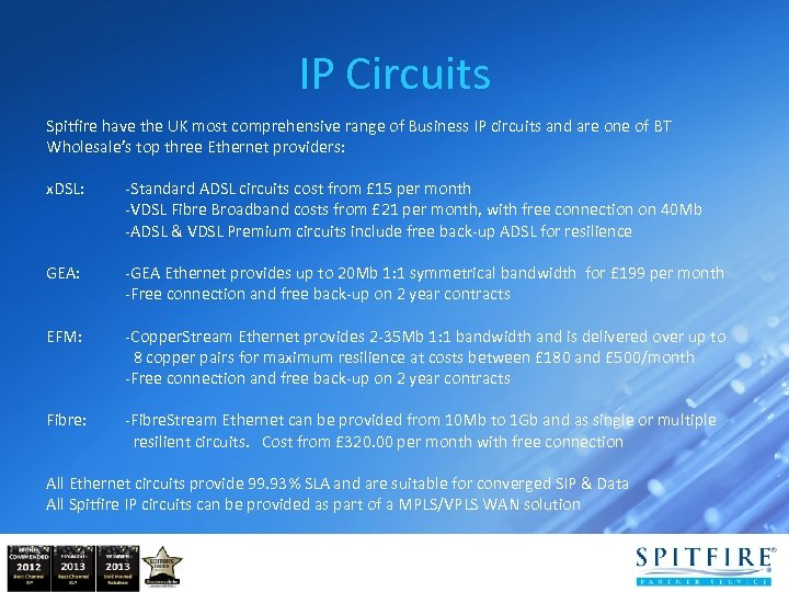 IP Circuits Spitfire have the UK most comprehensive range of Business IP circuits and