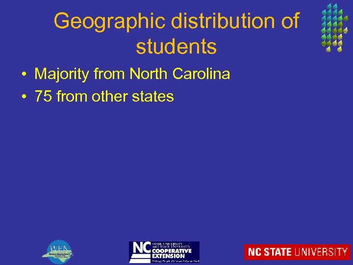 Geographic distribution of students • Majority from North Carolina • 75 from other states
