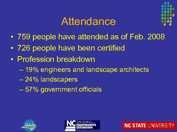 Attendance • 759 people have attended as of Feb. 2008 • 726 people have