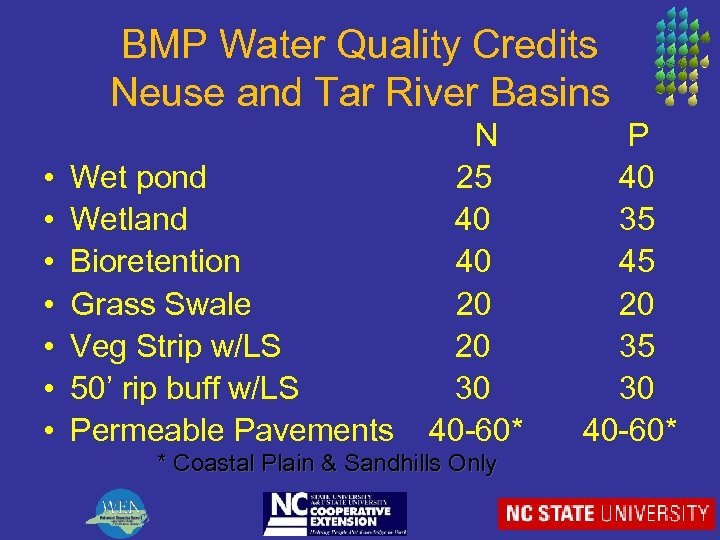 BMP Water Quality Credits Neuse and Tar River Basins N P • Wet pond
