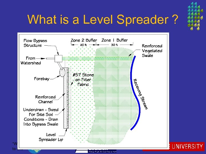 """What is a Level Spreader ? """"We Bring Engineering to Life"""""""