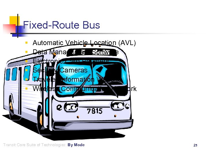 Fixed-Route Bus § § § Automatic Vehicle Location (AVL) Data Management Software Electronic Card