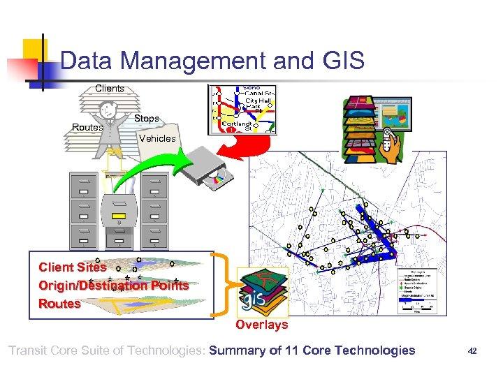 Data Management and GIS Clients Routes Stops Vehicles Client Sites Origin/Destination Points Routes Overlays