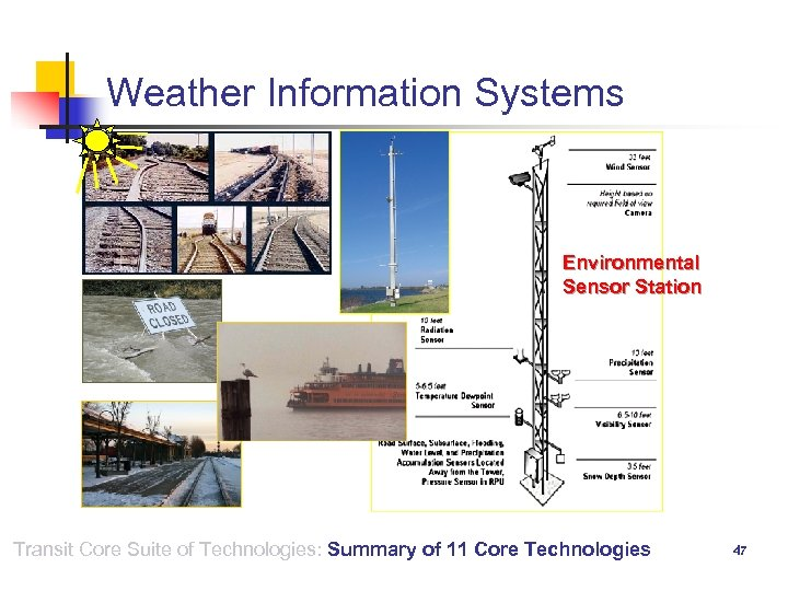 Weather Information Systems Environmental Sensor Station Transit Core Suite of Technologies: Summary of 11