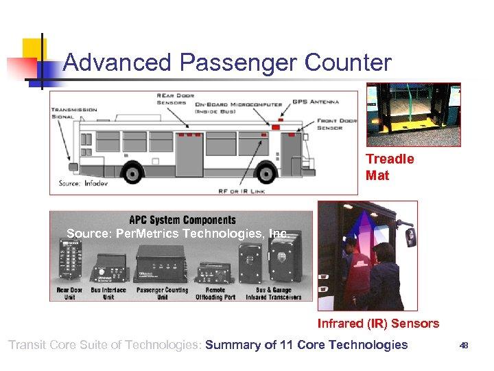 Advanced Passenger Counter Treadle Mat Source: Per. Metrics Technologies, Inc. Infrared (IR) Sensors Transit
