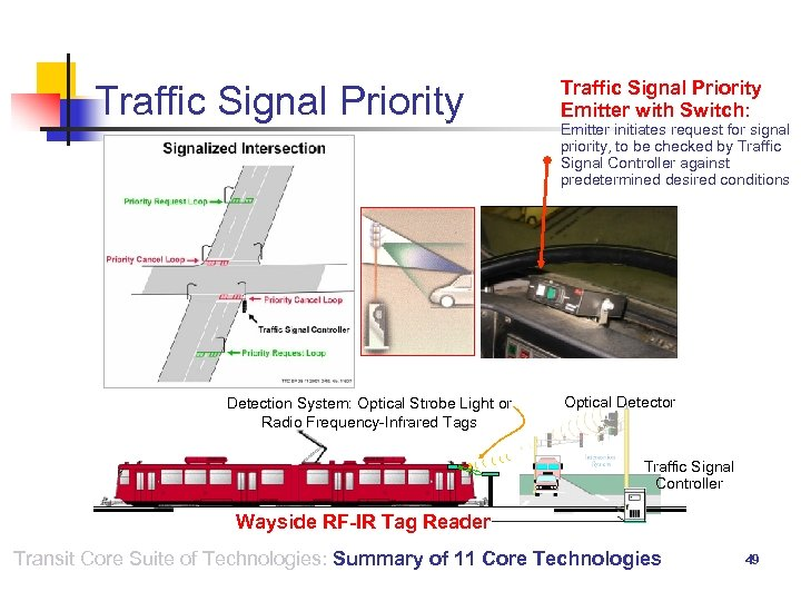 Traffic Signal Priority Detection System: Optical Strobe Light or Radio Frequency-Infrared Tags Traffic Signal