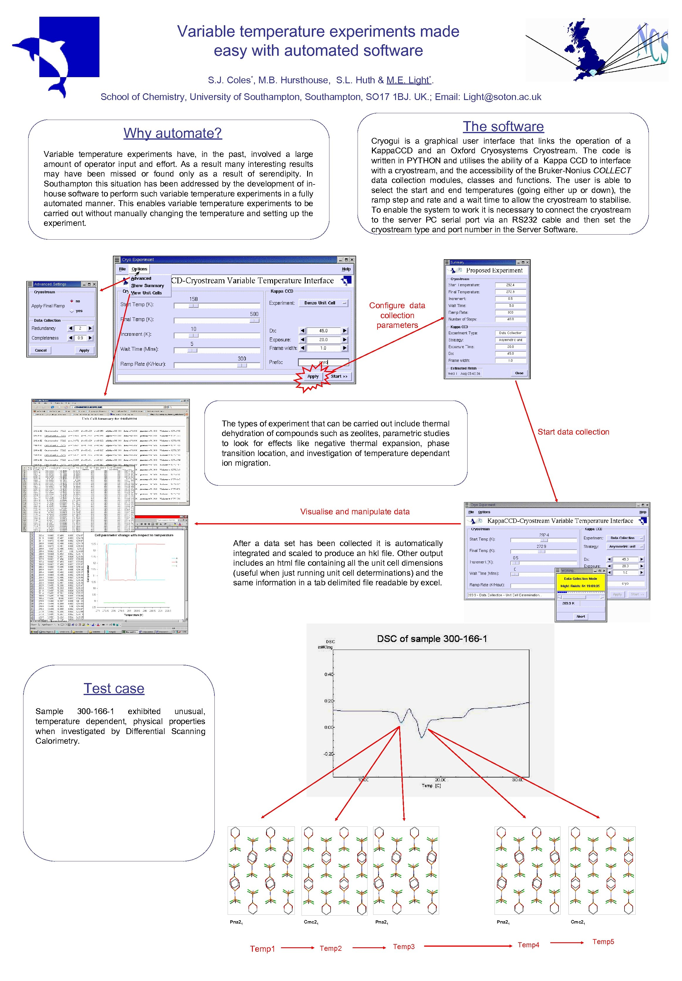 Variable temperature experiments made easy with automated software S. J. Coles*, M. B. Hursthouse,