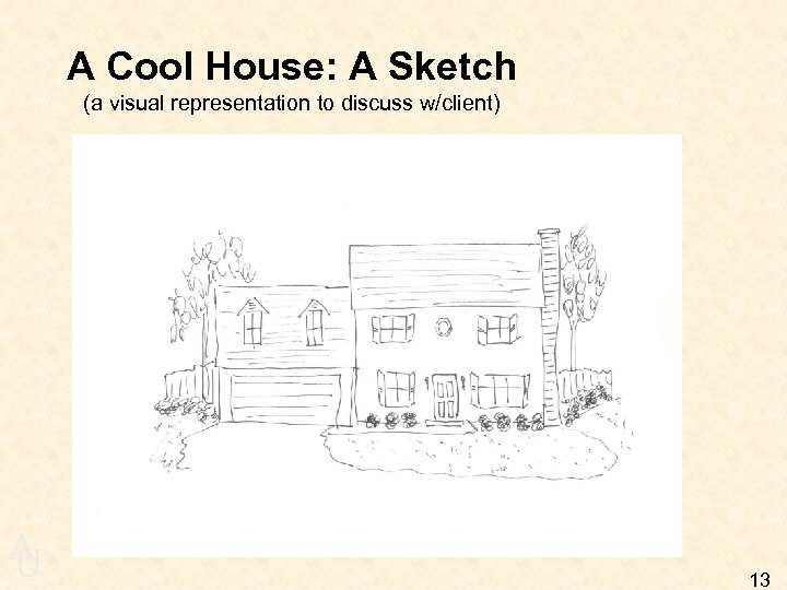 A Cool House: A Sketch (a visual representation to discuss w/client) A U 13