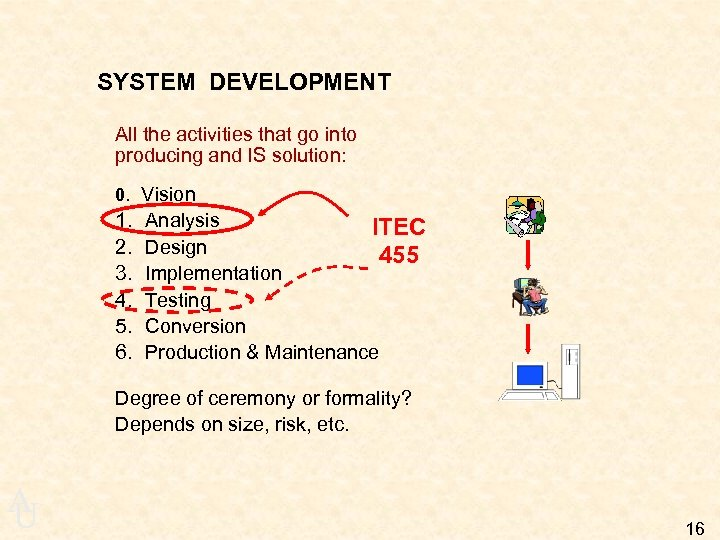 SYSTEM DEVELOPMENT All the activities that go into producing and IS solution: 0. Vision