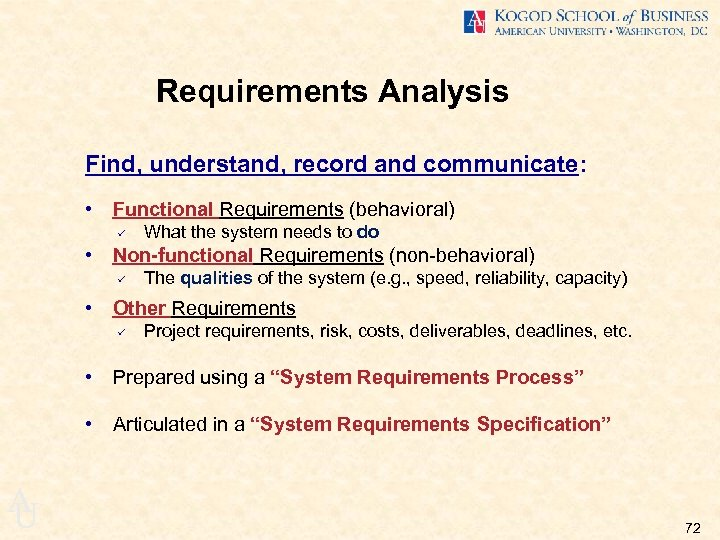 Requirements Analysis Find, understand, record and communicate: • Functional Requirements (behavioral) ü What the