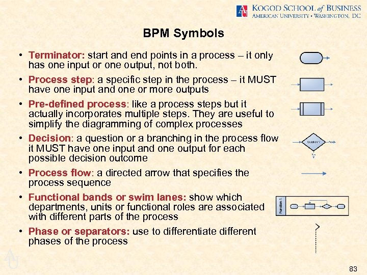 BPM Symbols • Terminator: start and end points in a process – it only